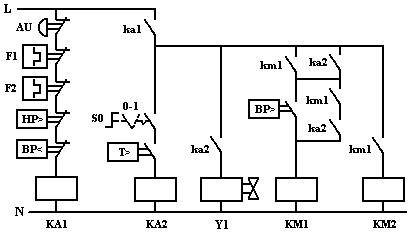 schema clim