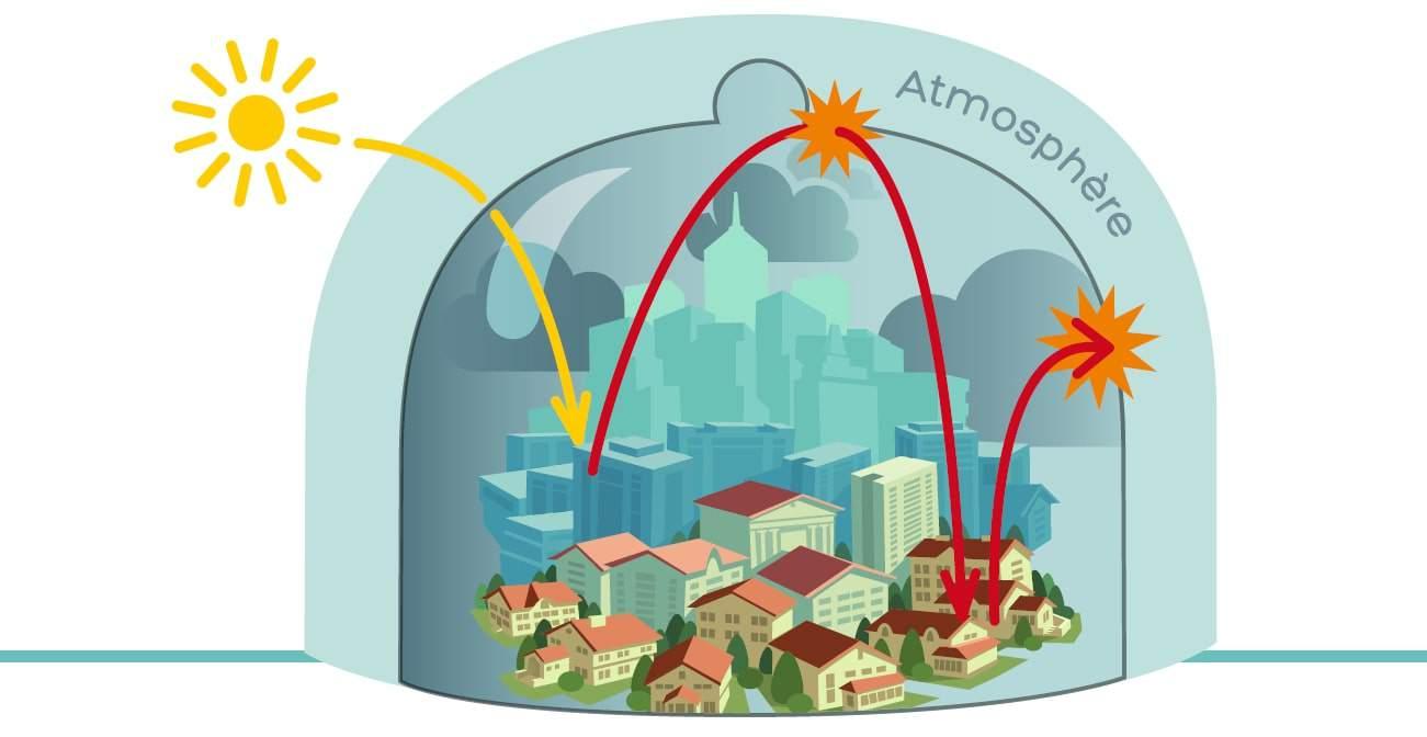 reglementation climatisation (5)
