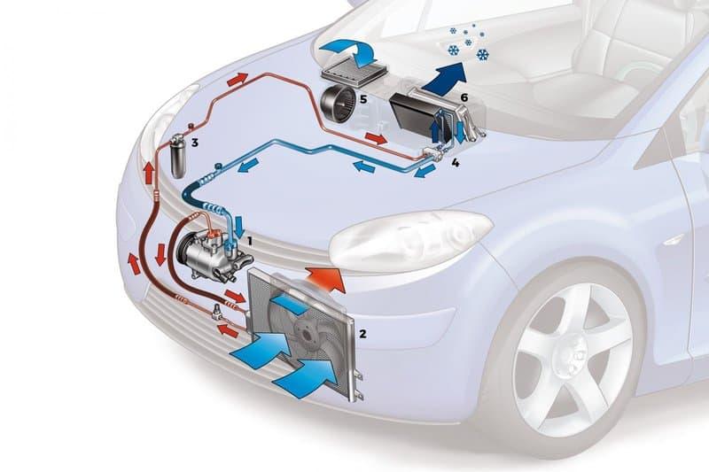 climatisation de voiture (8)