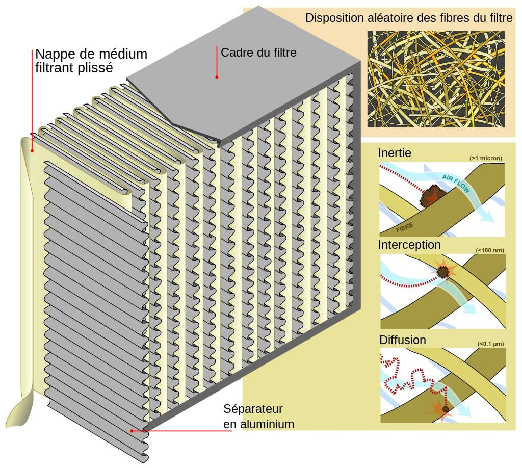 entretien filtre clim (3)