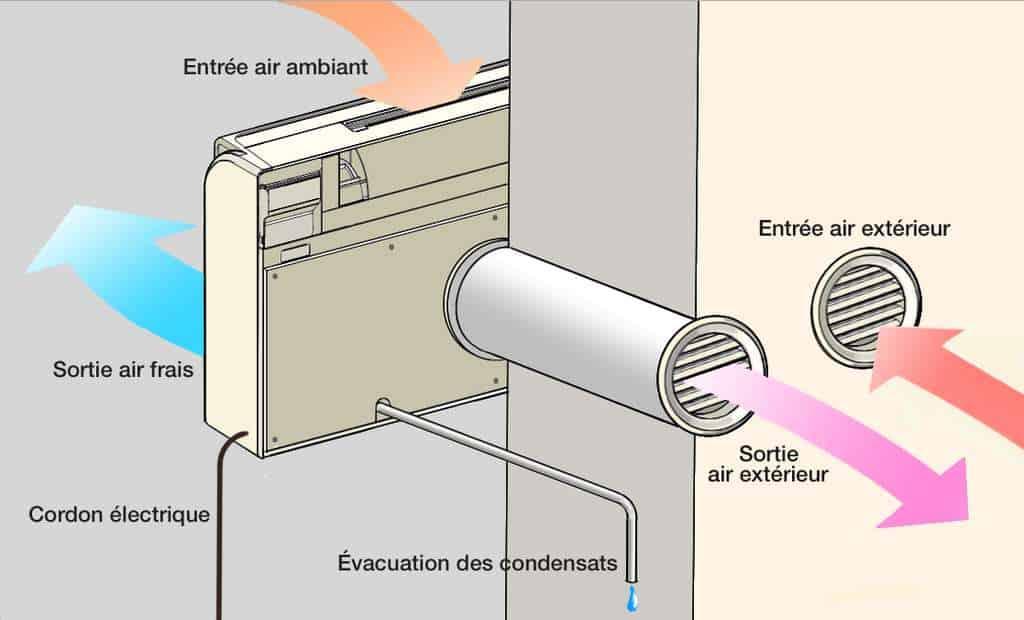 grille de climatisation (6)